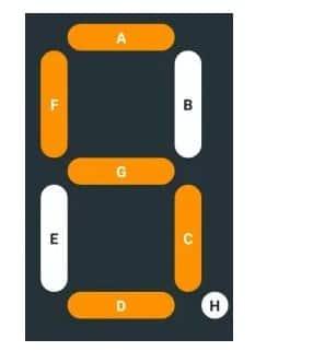 Pengertian Seven Segment Display Cara Kerja Jenis Dan Fungsi