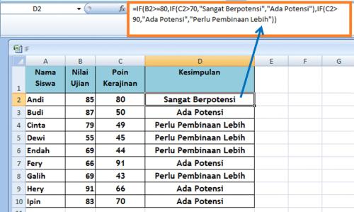 Pengertian dan Fungsi IF Pada Excel